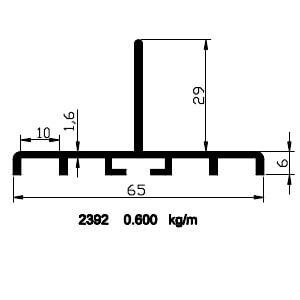 Alüminyum sera profilleri